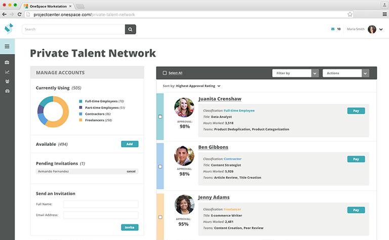 build manage and scale your ondemand workforce onespace