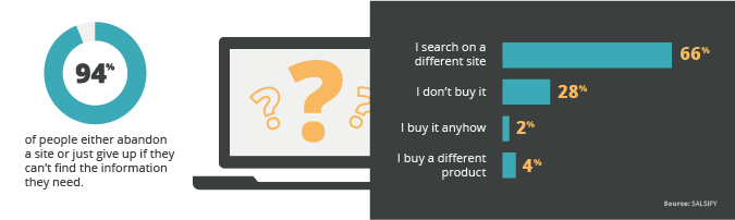 how to write product descriptions that sell pdf